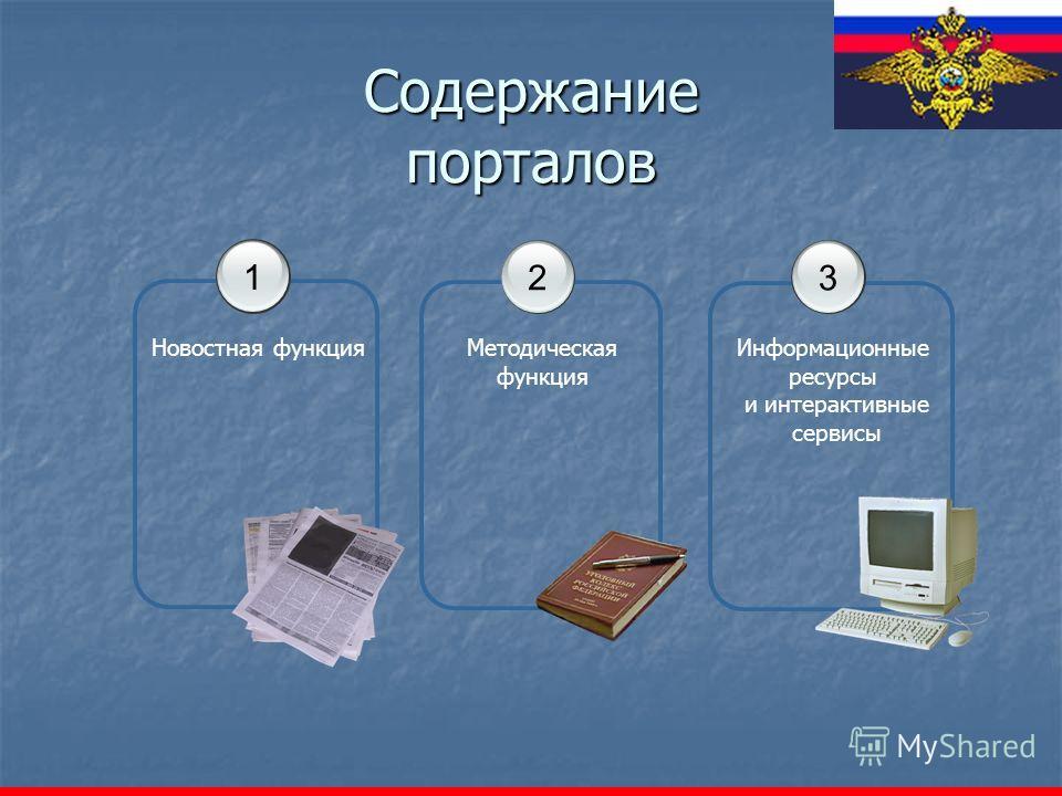 Содержание порталов 3 Информационные ресурсы и интерактивные сервисы 2 Методическая функция 1 Новостная функция