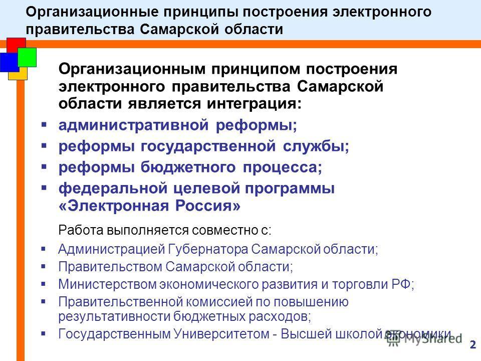 2 Организационные принципы построения электронного правительства Самарской области Организационным принципом построения электронного правительства Самарской области является интеграция: административной реформы; реформы государственной службы; реформ