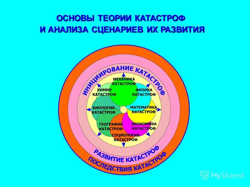 ОСНОВЫ ТЕОРИИ КАТАСТРОФ И АНАЛИЗА СЦЕНАРИЕВ ИХ РАЗВИТИЯ