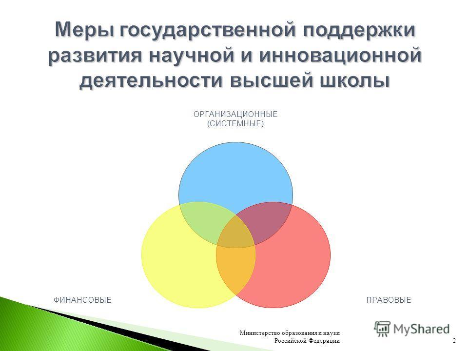 2 Министерство образования и науки Российской Федерации ОРГАНИЗАЦИОННЫЕ (СИСТЕМНЫЕ) ПРАВОВЫЕФИНАНСОВЫЕ