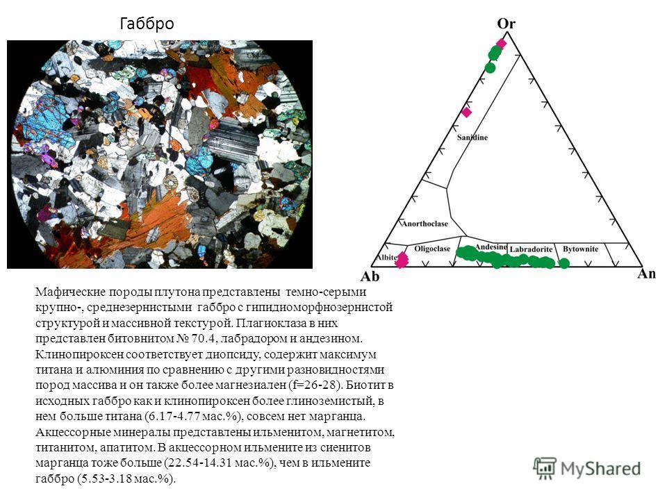 Габбро Мафические породы плутона представлены темно-серыми крупно-, среднезернистыми габбро с гипидиоморфнозернистой структурой и массивной текстурой. Плагиоклаза в них представлен битовнитом 70.4, лабрадором и андезином. Клинопироксен соответствует
