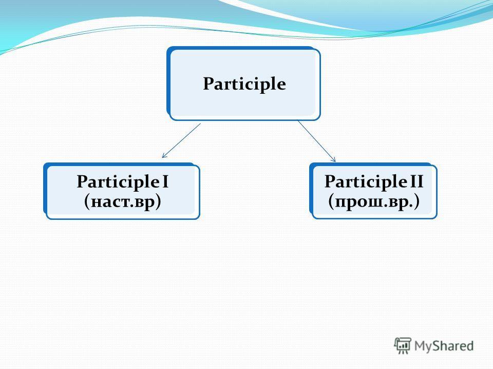 Participle Participle I (наст.вр) Participle II (прош.вр.)