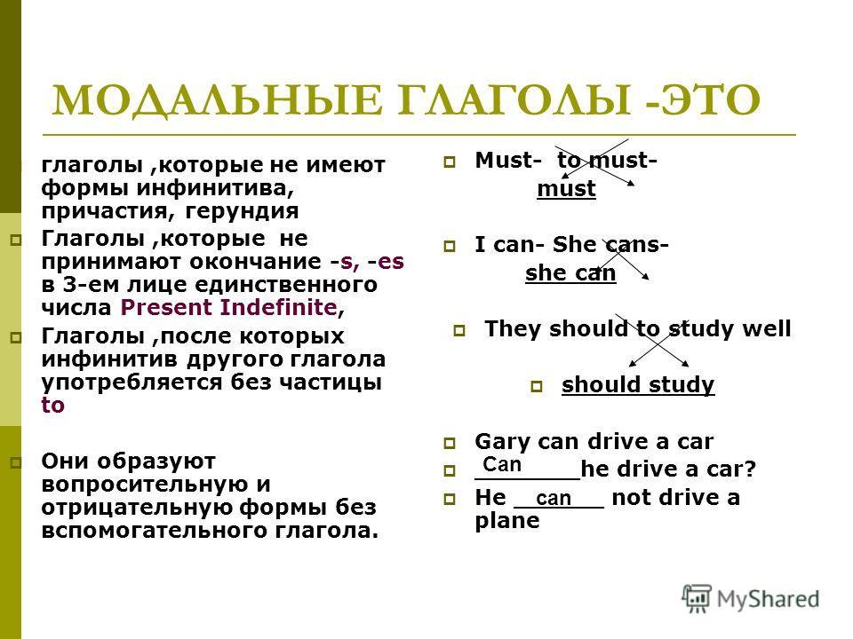 Модальный Глагол Have To Презентация