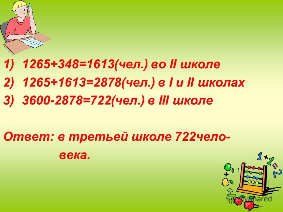 1)1265+348=1613(чел.) во II школе 2)1265+1613=2878(чел.) в I и II школах 3)3600-2878=722(чел.) в III школе Ответ: в третьей школе 722чело- века.