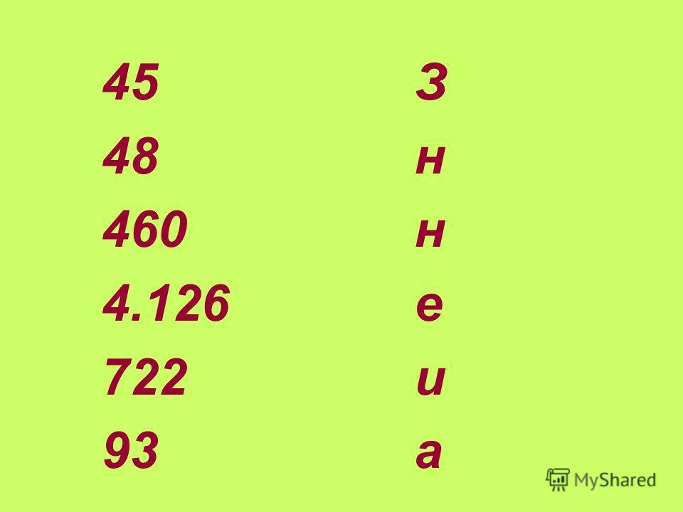 45 З 48 н 460 н 4.126 е 722 и 93 а