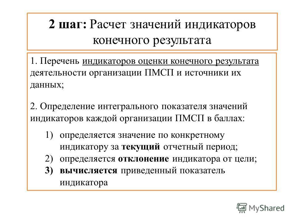 2 шаг: Расчет значений индикаторов конечного результата 1. Перечень индикаторов оценки конечного результата деятельности организации ПМСП и источники их данных; 2. Определение интегрального показателя значений индикаторов каждой организации ПМСП в ба