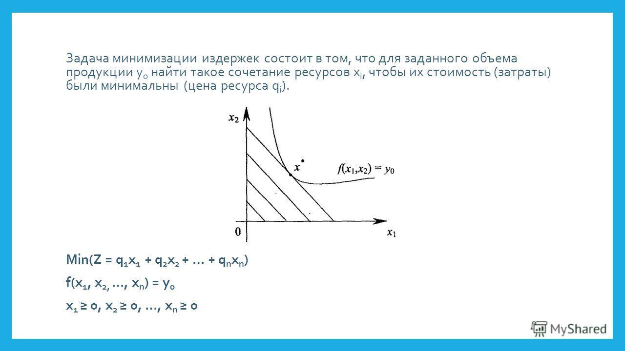 Задача минимизации издержек состоит в том, что для заданного объема продукции y 0 найти такое сочетание ресурсов x i, чтобы их стоимость (затраты) были минимальны (цена ресурса q i ). Min(Z = q 1 x 1 + q 2 x 2 + … + q n x n ) f(x 1, x 2, …, x n ) = y