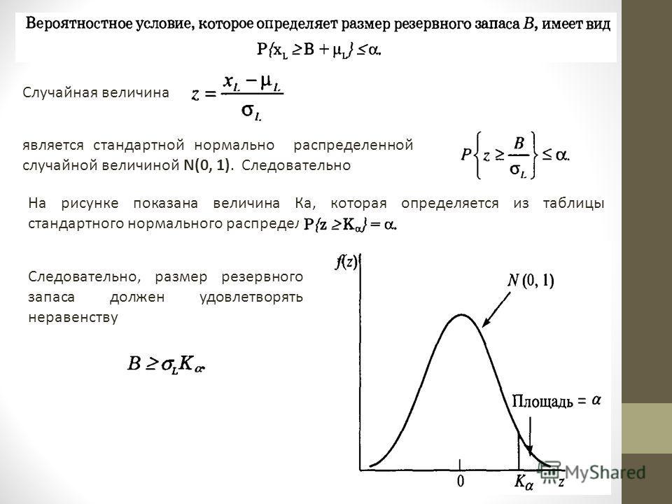 Случайная величина является стандартной нормально распределенной случайной величиной N(0, 1). Следовательно На рисунке показана величина Ка, которая определяется из таблицы стандартного нормального распределения, так что Следовательно, размер резервн