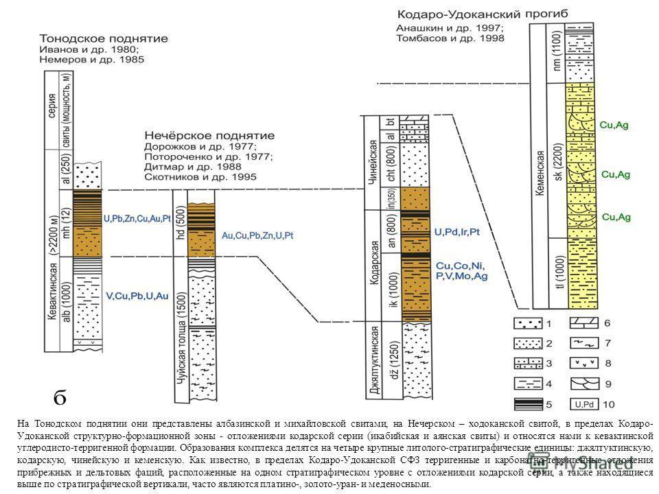 На Тонодском поднятии они представлены албазинской и михайловской свитами, на Нечерском – ходоканской свитой, в пределах Кодаро- Удоканской структурно-формационной зоны - отложениями кодарской серии (икабийская и аянская свиты) и относятся нами к кев