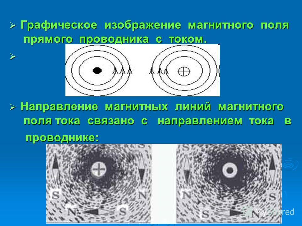 Графическое изображение магнитного поля прямого проводника с током. Графическое изображение магнитного поля прямого проводника с током. Направление магнитных линий магнитного поля тока связано с направлением тока в Направление магнитных линий магнитн