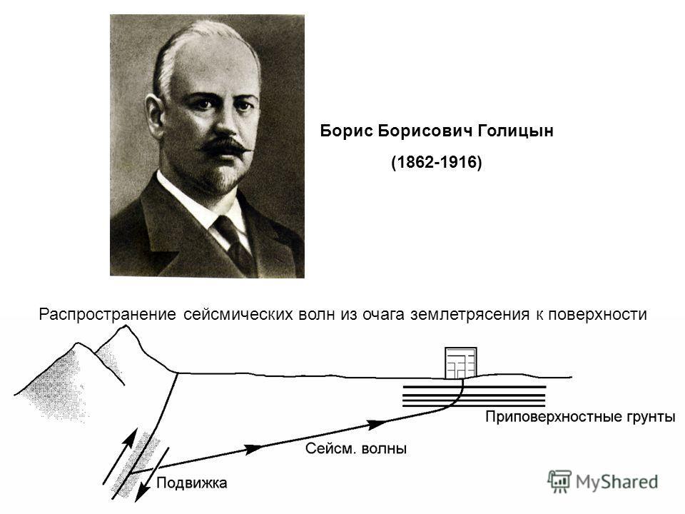 Распространение сейсмических волн из очага землетрясения к поверхности Борис Борисович Голицын (1862-1916)