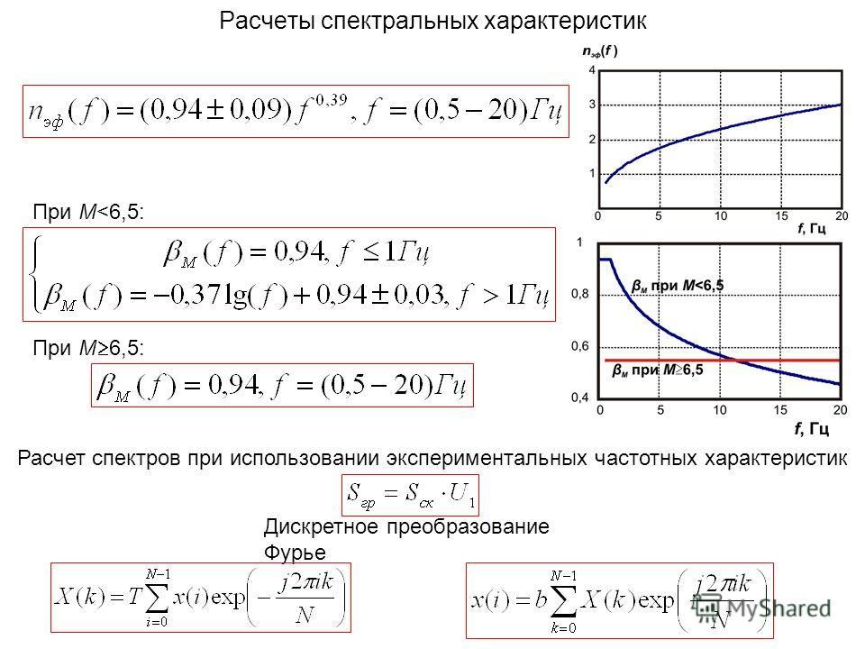 Расчеты спектральных характеристик Дискретное преобразование Фурье При M