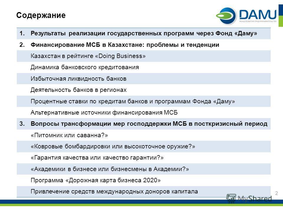 Содержание 1.Результаты реализации государственных программ через Фонд «Даму» 2.Финансирование МСБ в Казахстане: проблемы и тенденции Казахстан в рейтинге «Doing Business» Динамика банковского кредитования Избыточная ликвидность банков Деятельность б