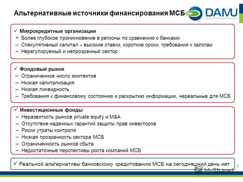 Альтернативные источники финансирования МСБ Микрокредитные организации + Более глубокое проникновение в регионы по сравнению с банками – Спекулятивный капитал – высокие ставки, короткие сроки, требования к залогам – Нерегулируемый и непрозрачный сект