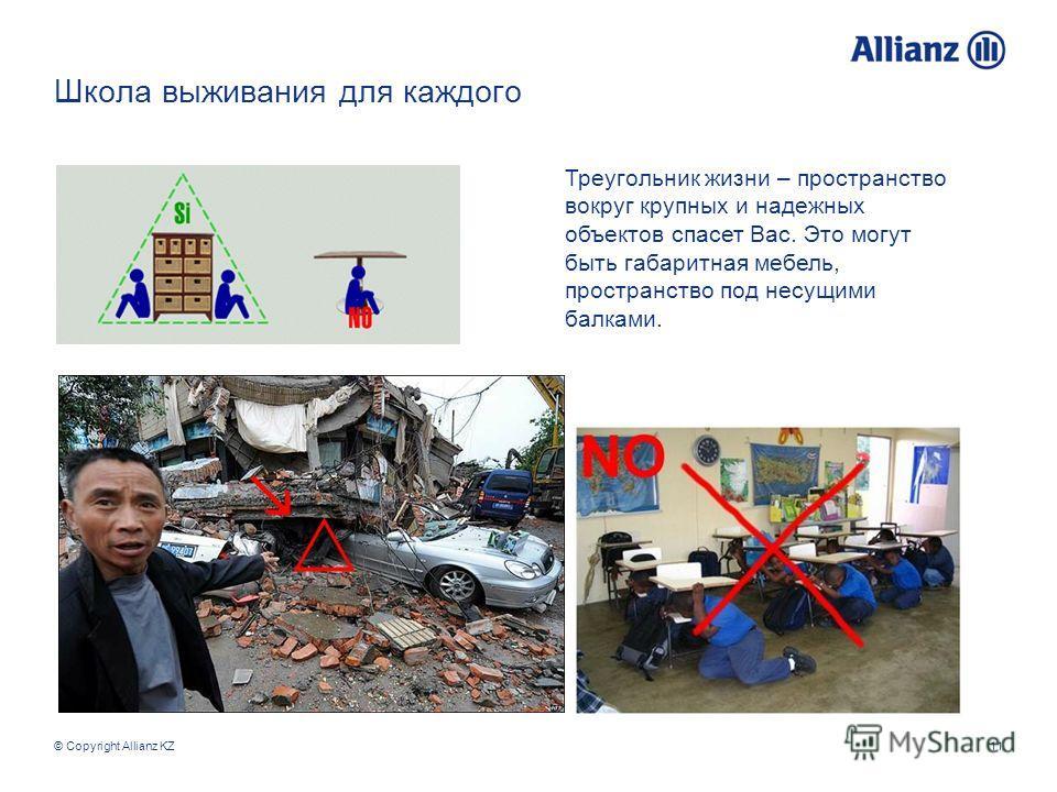 Школа выживания для каждого © Copyright Allianz KZ11 Треугольник жизни – пространство вокруг крупных и надежных объектов спасет Вас. Это могут быть габаритная мебель, пространство под несущими балками.