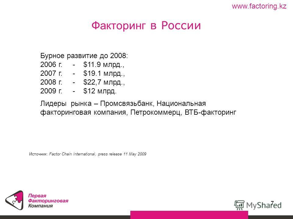 7 Факторинг в России www.factoring.kz Бурное развитие до 2008: 2006 г. - $11.9 млрд., 2007 г. - $19.1 млрд., 2008 г. - $22,7 млрд., 2009 г. - $12 млрд. Лидеры рынка – Промсвязьбанк, Национальная факторинговая компания, Петрокоммерц, ВТБ-факторинг Ист