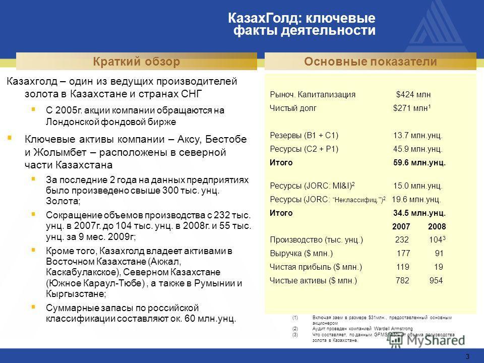 КазахГолд: ключевые факты деятельности 3 Казахголд – один из ведущих производителей золота в Казахстане и странах СНГ С 2005г. акции компании обращаются на Лондонской фондовой бирже Ключевые активы компании – Аксу, Бестобе и Жолымбет – расположены в