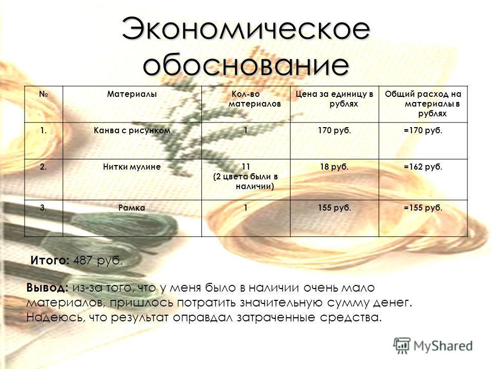 Экономическое обоснование МатериалыКол-во материалов Цена за единицу в рублях Общий расход на материалы в рублях 1.Канва с рисунком1170 руб.=170 руб. 2.Нитки мулине11 (2 цвета были в наличии) 18 руб.=162 руб. 3.Рамка1155 руб.=155 руб. Итого: 487 руб.