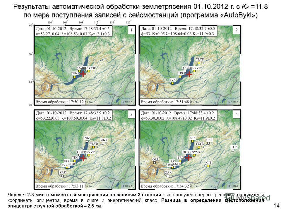 Результаты автоматической обработки землетрясения 01.10.2012 г. с K Р =11.8 по мере поступления записей с сейсмостанций (программа «AutoBykl») Через ~ 2-3 мин с момента землетрясения по записям 3 станций было получено первое решение: определены коорд