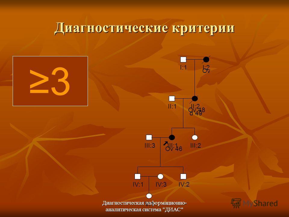 Диагностическая информационно- аналитическая система ДИАС 3 Диагностические критерии III:1 Ov 46 II:1 III:2III:3 IV:1IV:2IV:3 V:1 I:1I:2 Ov II:2 Ov 48 d 49