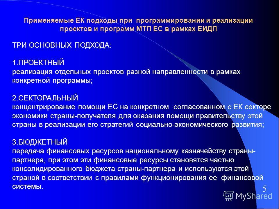ТРИ ОСНОВНЫХ ПОДХОДА: 1.ПРОЕКТНЫЙ реализация отдельных проектов разной направленности в рамках конкретной программы; 2.СЕКТОРАЛЬНЫЙ концентрирование помощи ЕС на конкретном согласованном с ЕК секторе экономики страны-получателя для оказания помощи пр