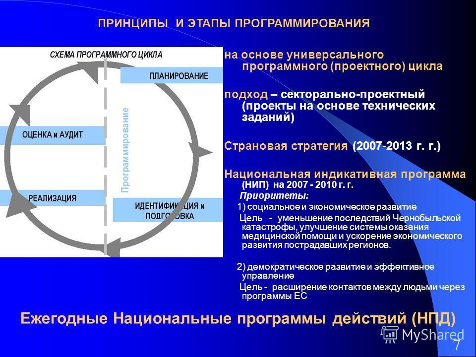 на основе универсального программного (проектного) цикла подход – секторально-проектный (проекты на основе технических заданий) Страновая стратегия (2007-2013 г. г.) Национальная индикативная программа (НИП) на 2007 - 2010 г. г. Приоритеты: 1) социал