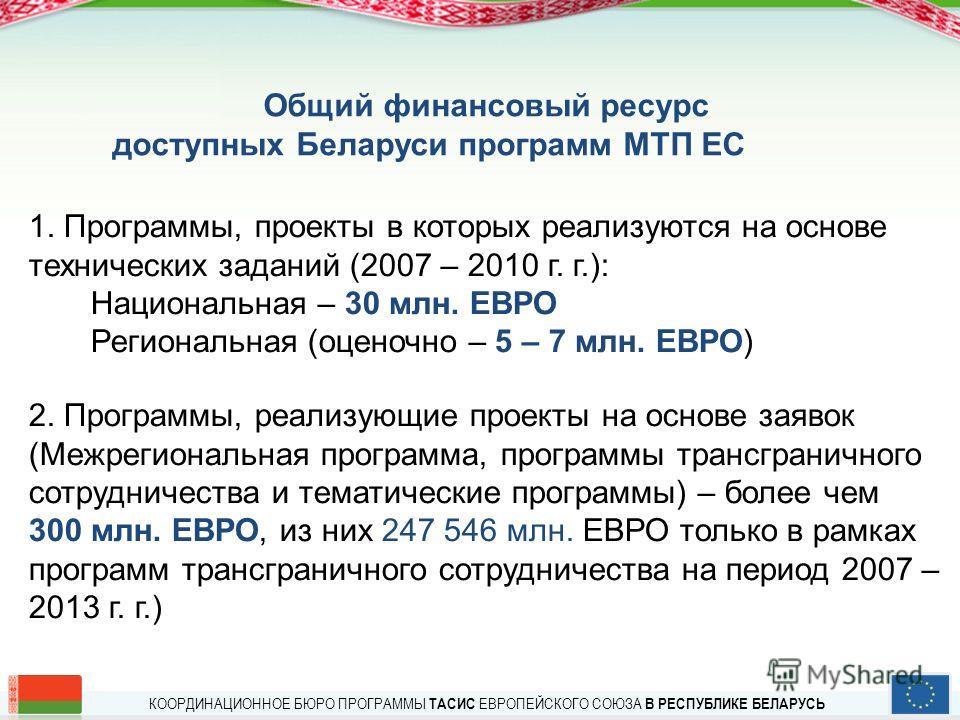 КООРДИНАЦИОННОЕ БЮРО ПРОГРАММЫ ТАСИС ЕВРОПЕЙСКОГО СОЮЗА В РЕСПУБЛИКЕ БЕЛАРУСЬ 2. Программы, реализующие проекты на основе заявок (Межрегиональная программа, программы трансграничного сотрудничества и тематические программы) – более чем 300 млн. ЕВРО,