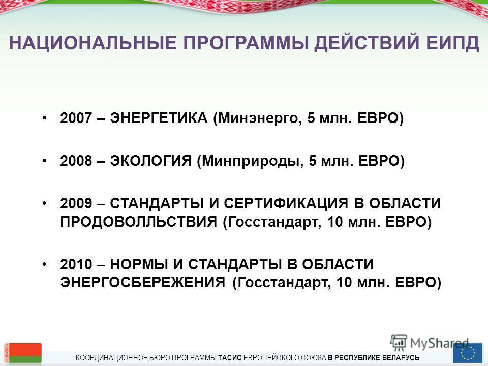 КООРДИНАЦИОННОЕ БЮРО ПРОГРАММЫ ТАСИС ЕВРОПЕЙСКОГО СОЮЗА В РЕСПУБЛИКЕ БЕЛАРУСЬ НАЦИОНАЛЬНЫЕ ПРОГРАММЫ ДЕЙСТВИЙ ЕИПД 2007 – ЭНЕРГЕТИКА (Минэнерго, 5 млн. ЕВРО) 2008 – ЭКОЛОГИЯ (Минприроды, 5 млн. ЕВРО) 2009 – СТАНДАРТЫ И СЕРТИФИКАЦИЯ В ОБЛАСТИ ПРОДОВОЛ