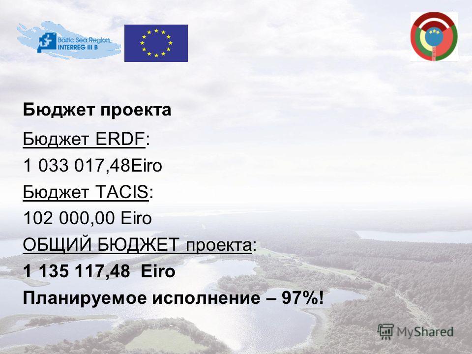 Бюджет проекта Бюджет ERDF: 1 033 017,48Eiro Бюджет TACIS: 102 000,00 Eiro ОБЩИЙ БЮДЖЕТ проекта: 1 135 117,48 Eiro Планируемое исполнение – 97%!