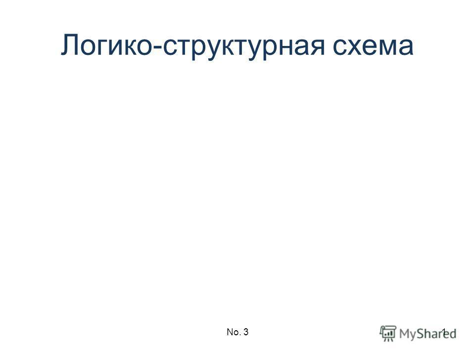 No. 31 Логико-структурная схема