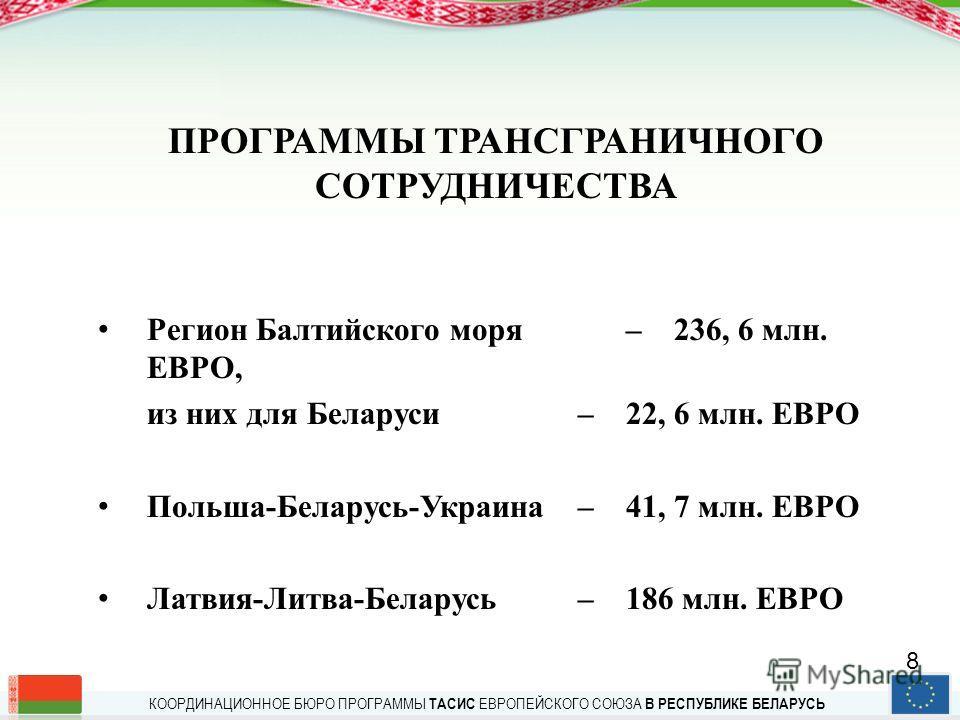 КООРДИНАЦИОННОЕ БЮРО ПРОГРАММЫ ТАСИС ЕВРОПЕЙСКОГО СОЮЗА В РЕСПУБЛИКЕ БЕЛАРУСЬ СЕКТОРНЫЙ ПОДХОД 2007 г. – ЭНЕРГЕТИКА 2008 г. – ЗАЩИТА ОКРУЖАЮЩЕЙ СРЕДЫ 2009 г. – СТАНДАРТЫ 7