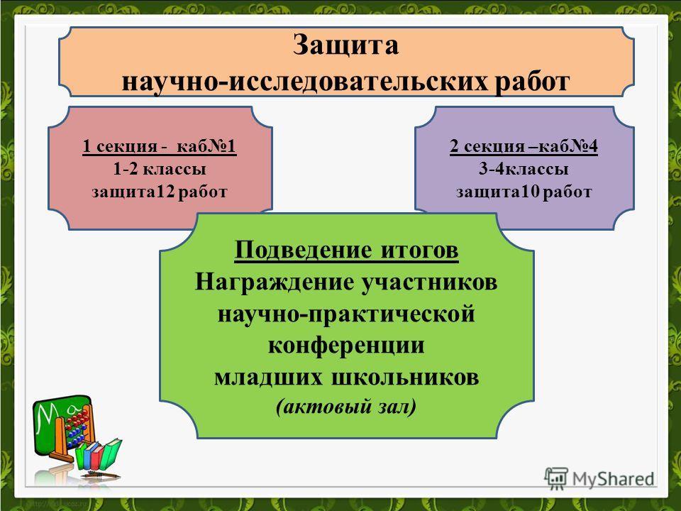 Защита научно-исследовательских работ 1 секция - каб1 1-2 классы защита12 работ 2 секция –каб4 3-4классы защита10 работ Подведение итогов Награждение участников научно-практической конференции младших школьников (актовый зал)
