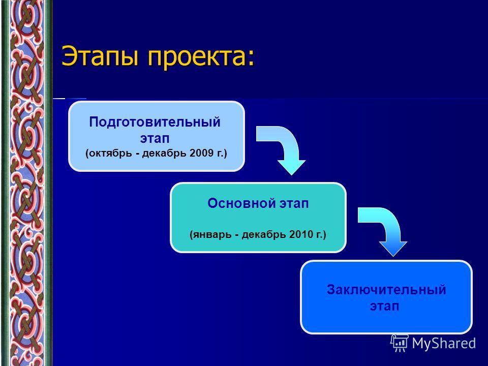 Этапы проекта: Подготовительный этап (октябрь - декабрь 2009 г.) Основной этап (январь - декабрь 2010 г.) Заключительный этап