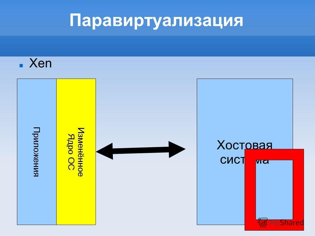 Паравиртуализация Xen Приложения Хостовая система Изменённое Ядро ОС
