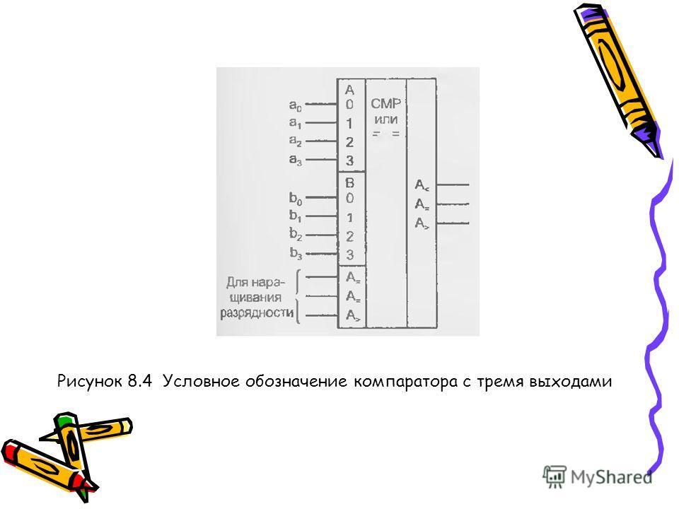 Рисунок 8.4 Условное обозначение компаратора с тремя выходами