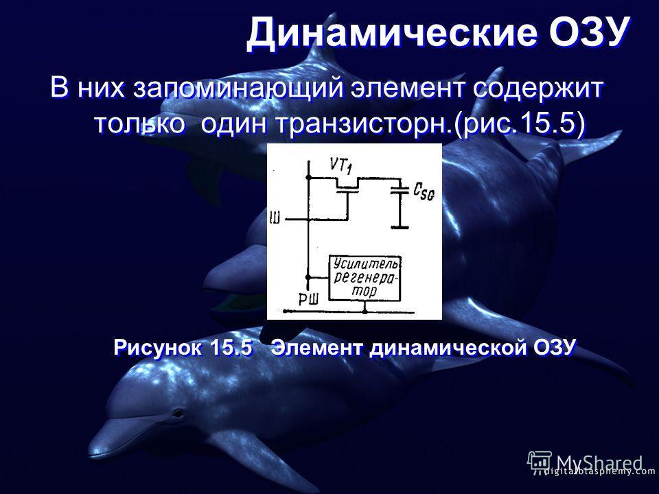 Динамические ОЗУ В них запоминающий элемент содержит только один транзисторн.(рис.15.5) Рисунок 15.5 Элемент динамической ОЗУ