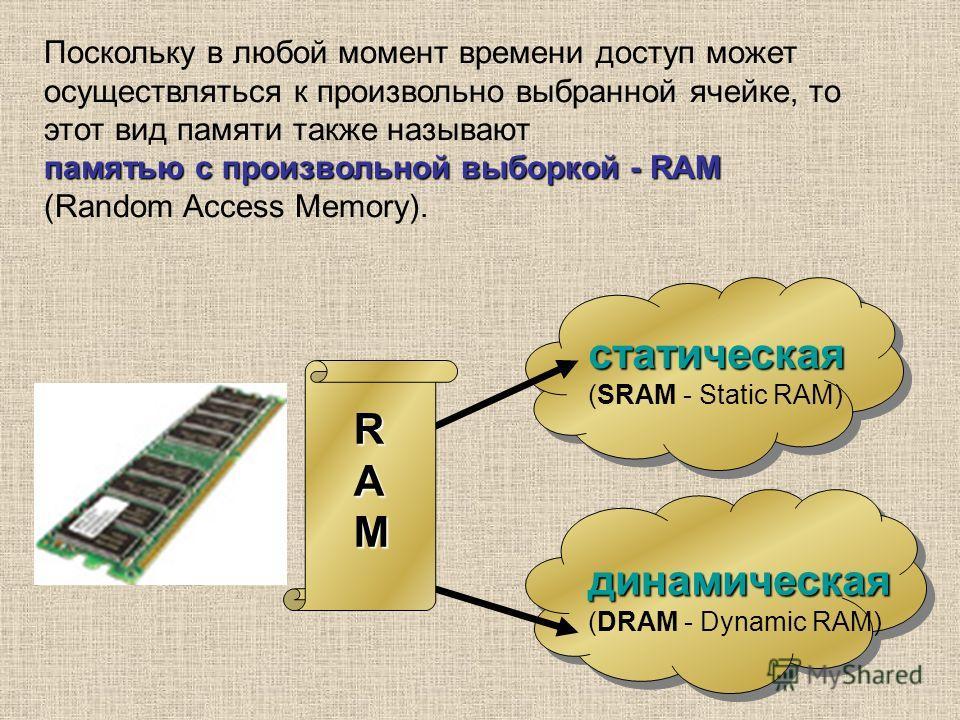Поскольку в любой момент времени доступ может осуществляться к произвольно выбранной ячейке, то этот вид памяти также называют памятью с произвольной выборкой - RAM (Random Access Memory). статическая (SRAM - Static RAM) динамическая (DRAM - Dynamic