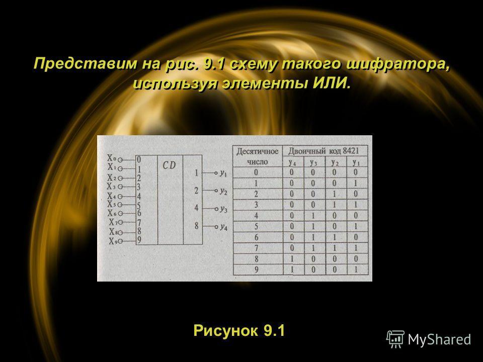 Представим на рис. 9.1 схему такого шифратора, используя элементы ИЛИ. Рисунок 9.1