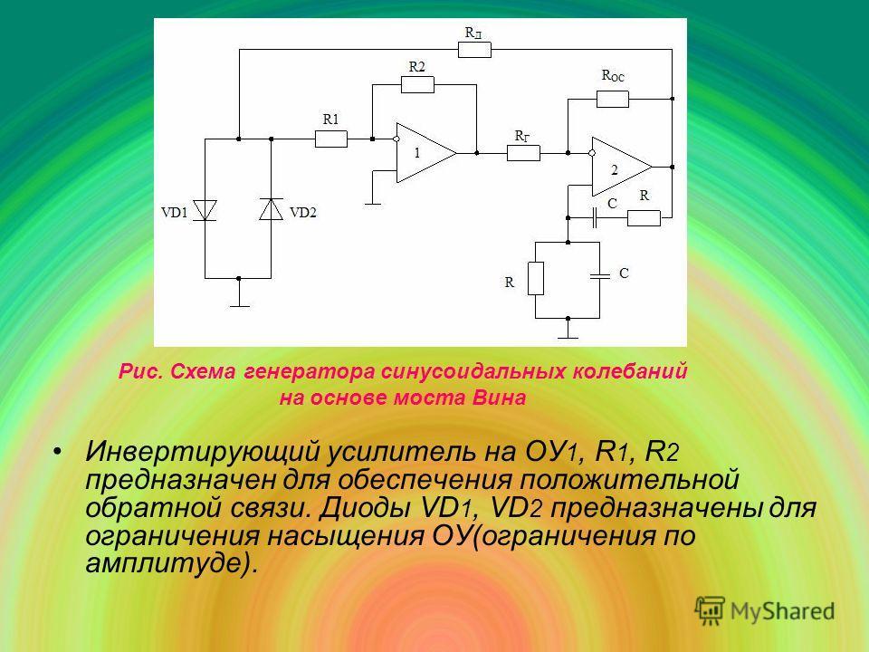 Инвертирующий усилитель на ОУ 1, R 1, R 2 предназначен для обеспечения положительной обратной связи. Диоды VD 1, VD 2 предназначены для ограничения насыщения ОУ(ограничения по амплитуде). Рис. Схема генератора синусоидальных колебаний на основе моста