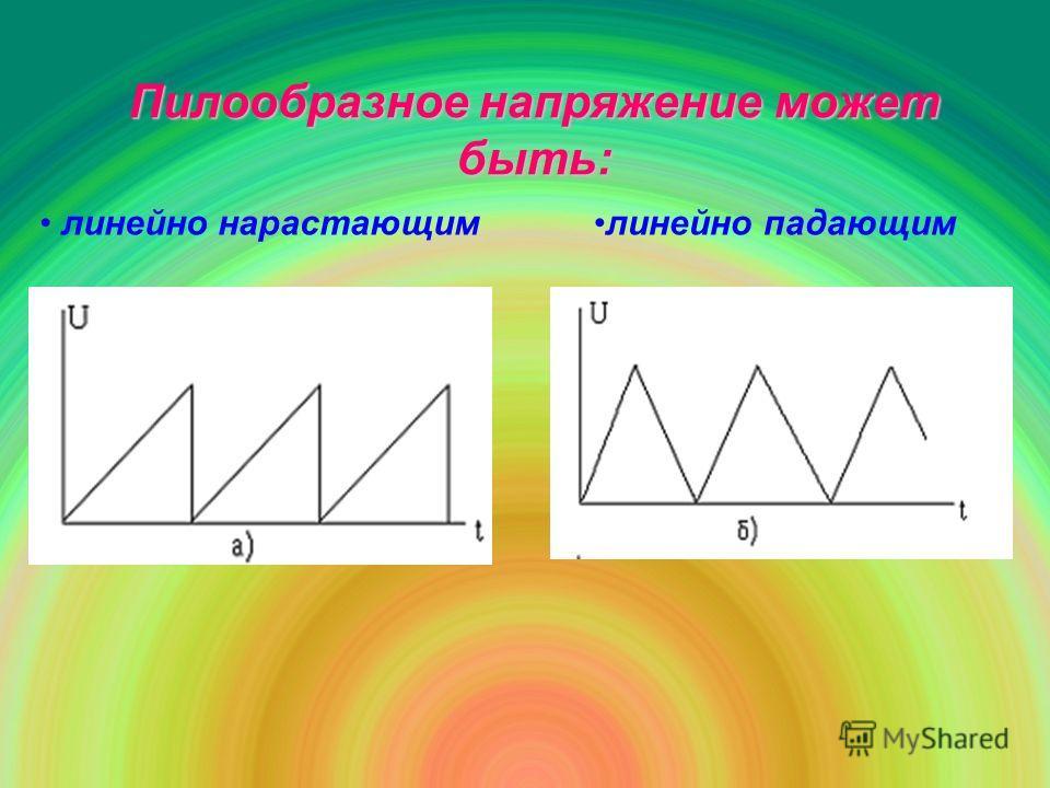 Пилообразное напряжение может быть: линейно нарастающимлинейно падающим
