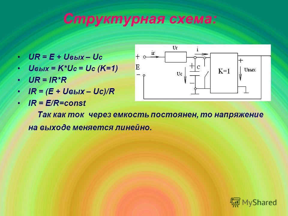 Структурная схема: UR = E + U вых – U c U вых = K*U c = U c (K=1) UR = IR*R IR = (E + Uвых – Uc)/R IR = E/R=const Так как ток через емкость постоянен, то напряжение на выходе меняется линейно.