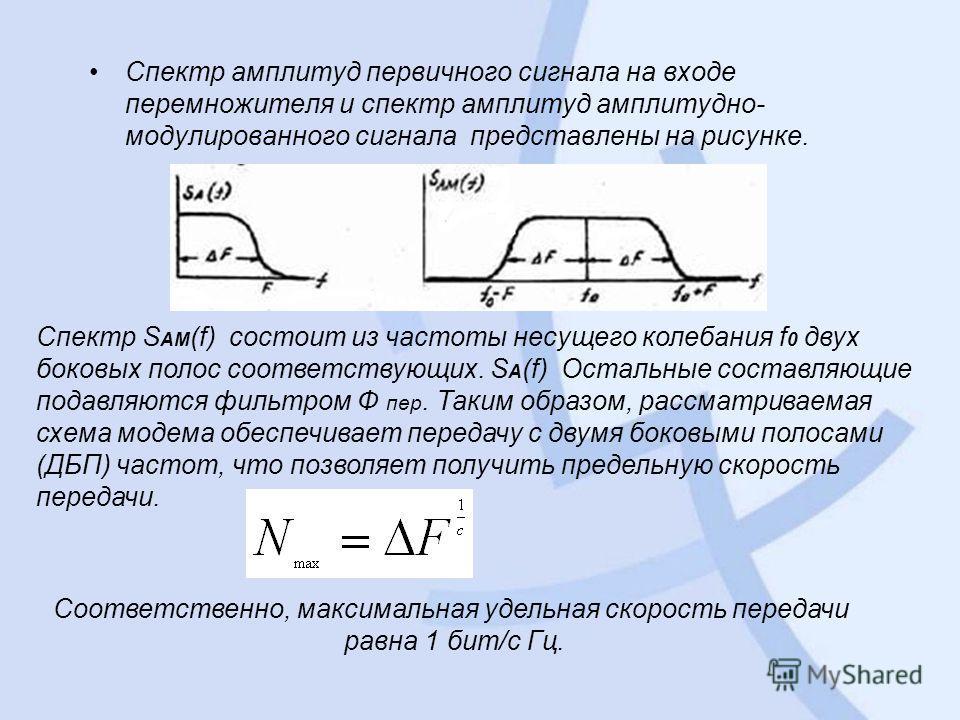 Спектр амплитуд первичного сигнала на входе перемножителя и спектр амплитуд амплитудно- модулированного сигнала представлены на рисунке. Спектр S AM (f) состоит из частоты несущего колебания f 0 двух боковых полос соответствующих. S A (f) Остальные с