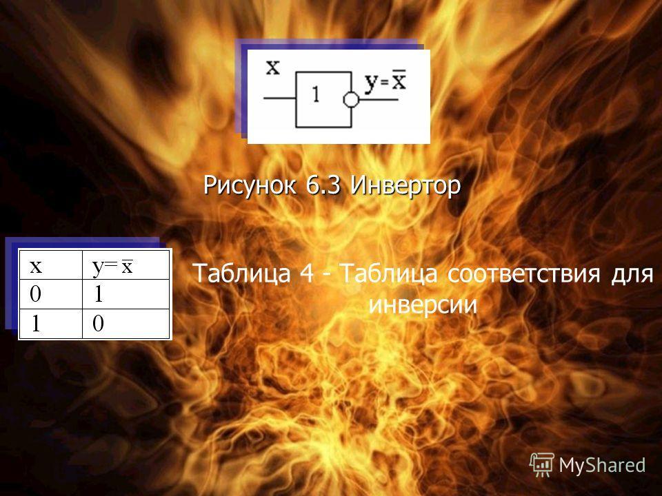 Рисунок 6.3 Инвертор Таблица 4 - Таблица соответствия для инверсии