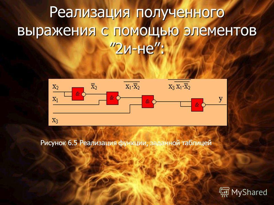 Реализация полученного выражения с помощью элементов 2и-не: Рисунок 6.5 Реализация функции, заданной таблицей