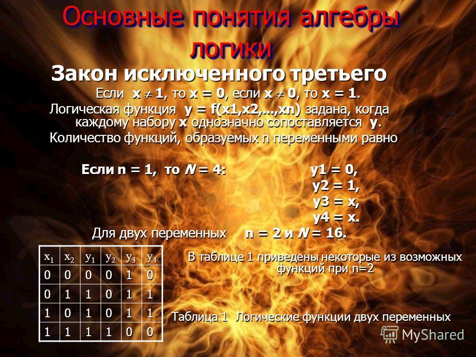 Основные понятия алгебры логики Закон исключенного третьего Если х 1, то х = 0, если х 0, то х = 1. Если х 1, то х = 0, если х 0, то х = 1. Логическая функция у = f(х1,х2,...,хn) задана, когда каждому набору х однозначно сопоставляется у. Количество