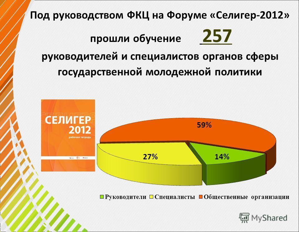 Под руководством ФКЦ на Форуме «Селигер-2012» прошли обучение прошли обучение 257 руководителей и специалистов органов сферы государственной молодежной политики