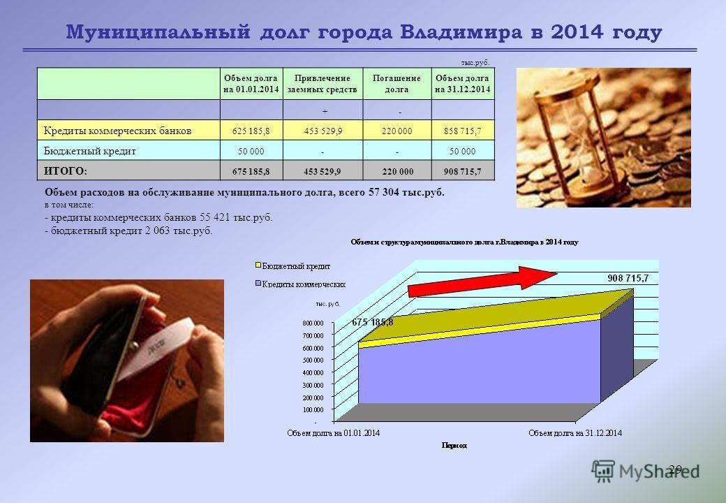 29 Муниципальный долг города Владимира в 2014 году Объем долга на 01.01.2014 Привлечение заемных средств Погашение долга Объем долга на 31.12.2014 + - Кредиты коммерческих банков 625 185,8 453 529,9220 000858 715,7 Бюджетный кредит 50 000-- ИТОГО: 67