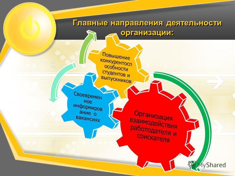 Главные направления деятельности организации: