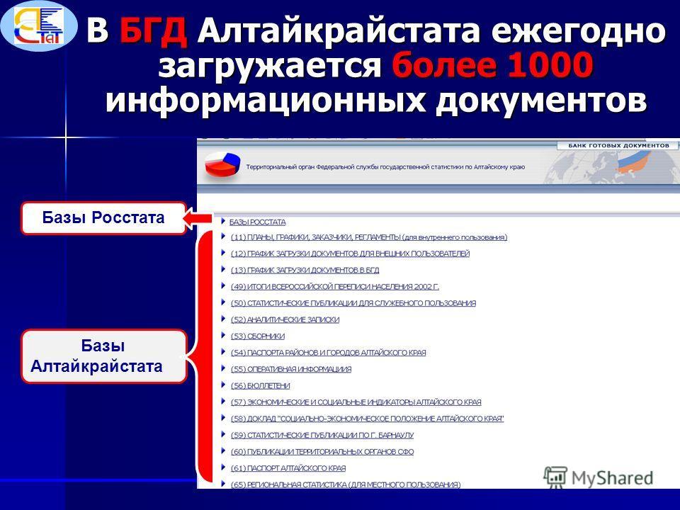 В БГД Алтайкрайстата ежегодно загружается более 1000 информационных документов Базы Росстата Базы Алтайкрайстата