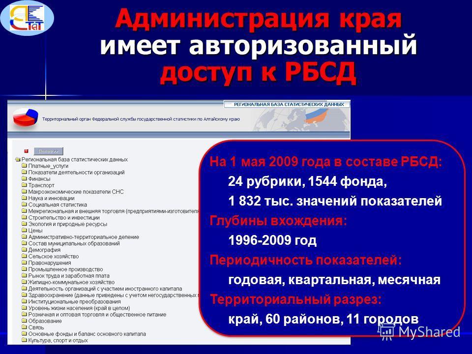 Администрация края имеет авторизованный доступ к РБСД На 1 мая 2009 года в составе РБСД: 24 рубрики, 1544 фонда, 1 832 тыс. значений показателей Глубины вхождения: 1996-2009 год Периодичность показателей: годовая, квартальная, месячная Территориальны